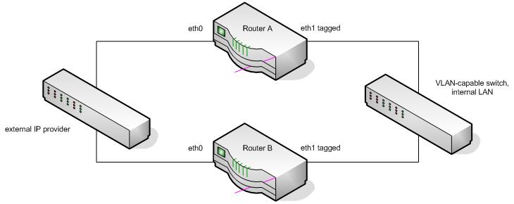 tolaris com · Disabling reverse-path filtering in complex